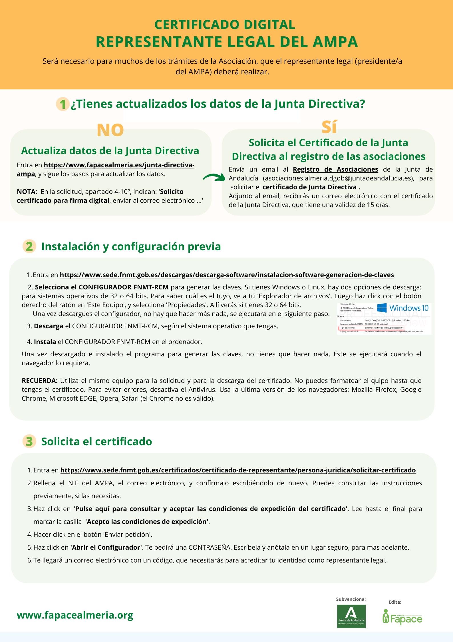 Certificado digital AMPA